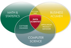 data-sciences-3-pic-2