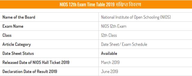 NIOS 12th Class Examination Time Table 2019