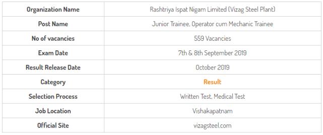 Vizag Steel Junior Trainee September Exam Result 2019