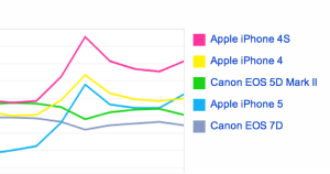 flickr-rankings