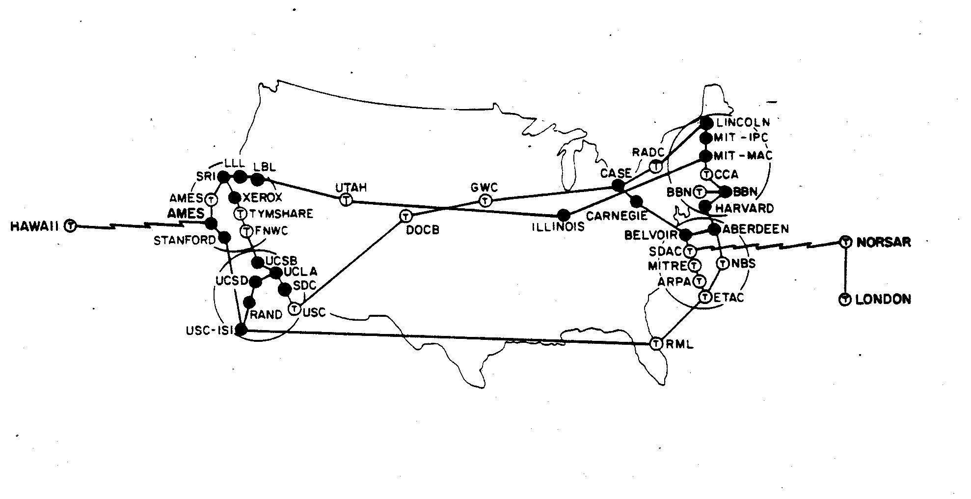 This Is What The Internet Looked Like In