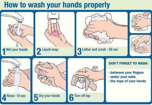 Proper-hand-washing