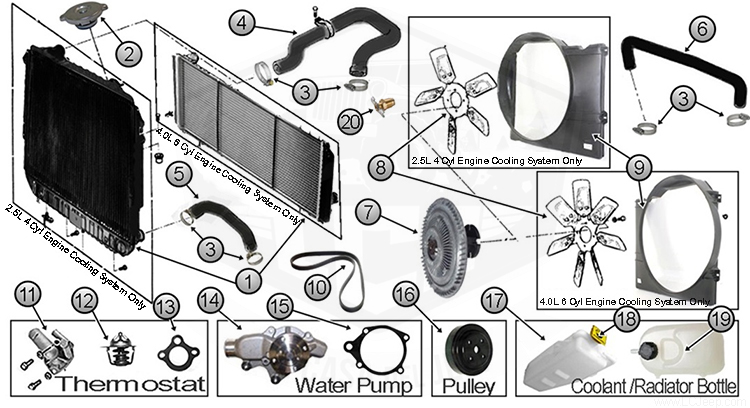 Diagrams For Jeep :: Cooling System :: Jeep Cherokee