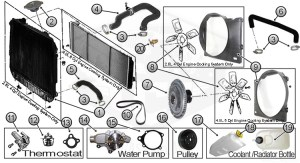 Diagrams For Jeep :: Cooling System :: Jeep Cherokee