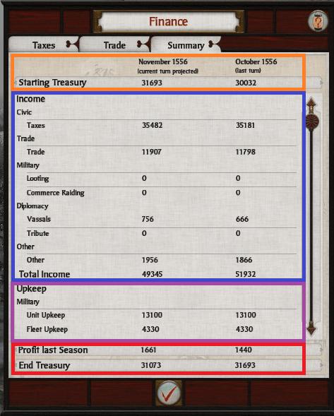 shogun_2_interface_finance_summary