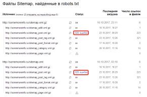 Ошибки в файле siyemap
