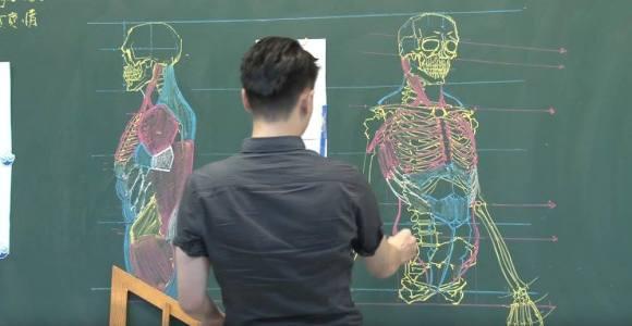 Os conhecimentos de anatomia humana desse professor estão bastante afiados