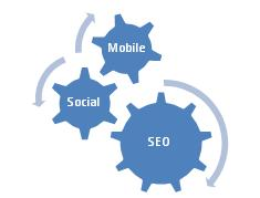 Dallas social media speaker J.R. Atkins comments on Social, Mobile & SEO