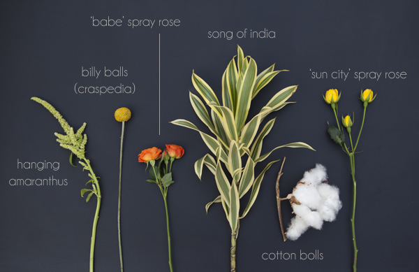 ST_bouquet_blueprint_april_ingredients