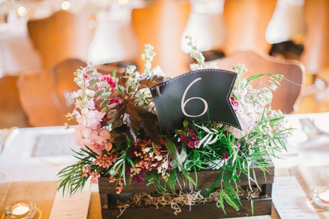 Flag style table numbers