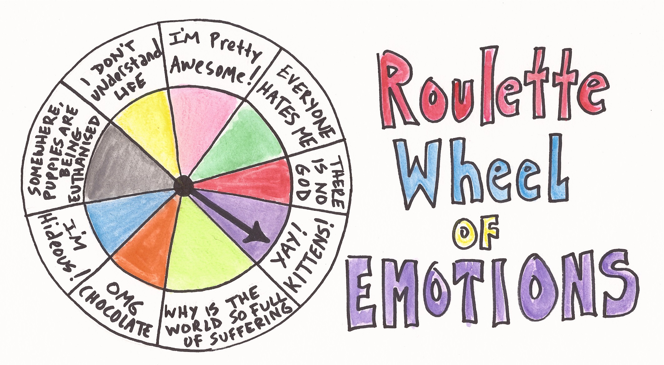 Roulette Wheel Of Emotions
