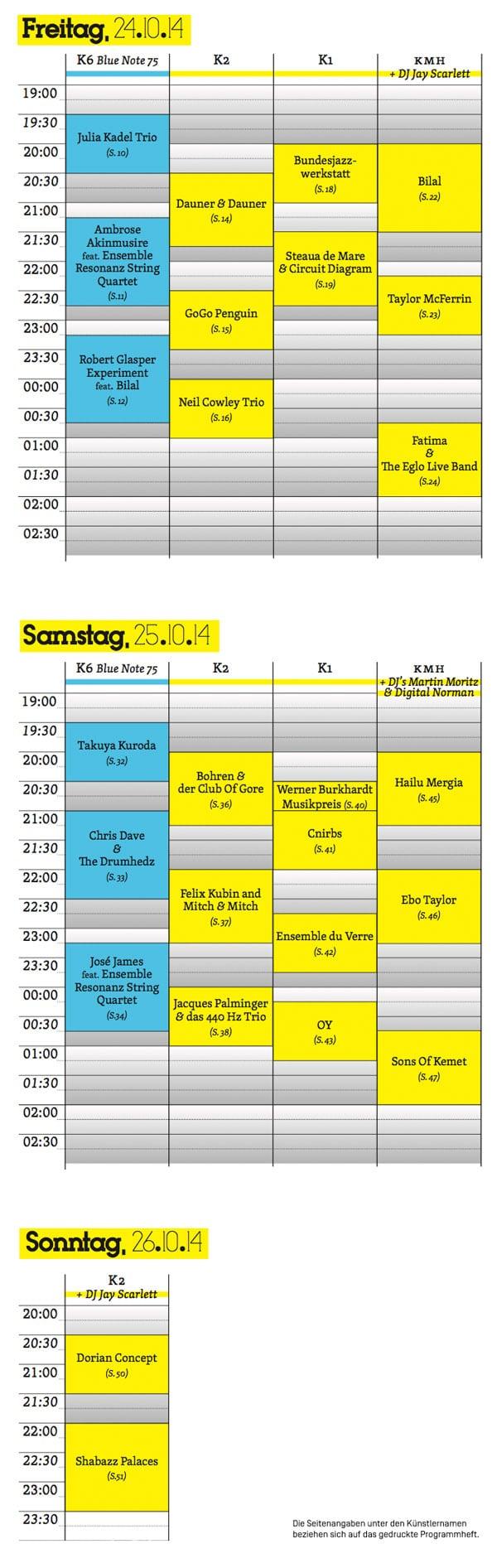 ÜBERJAZZ Timtable Hamburg 2014