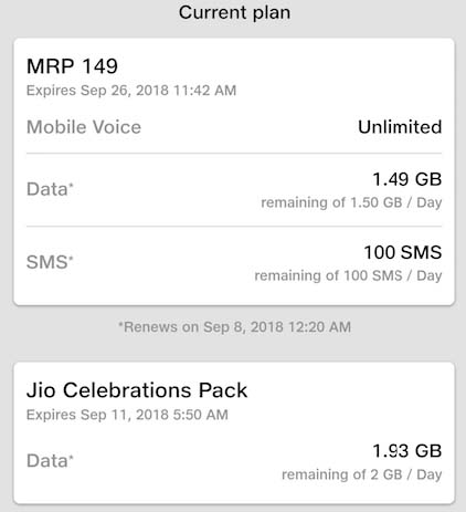Jio 2gb per day plan