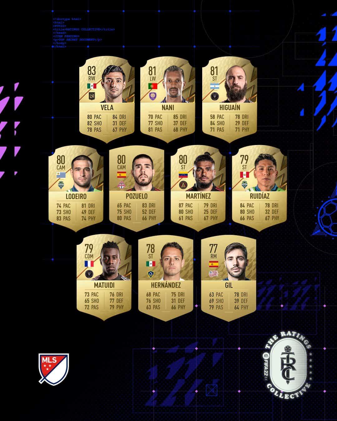Los mejores futbolistas de la MLS en el FIFA 22.