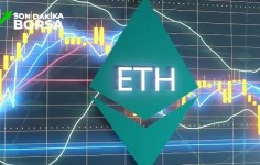 28 Şubat 2021 Ethereum Analizi