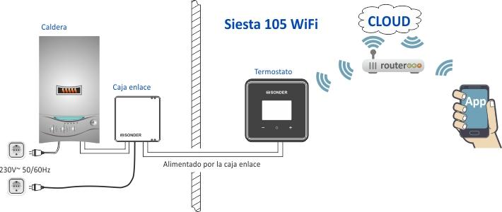 Ejemplo sustitución termostato mecánico con App
