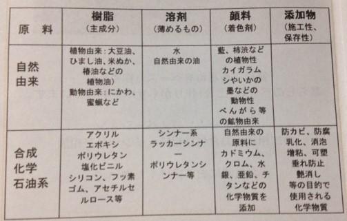 toryoukousei.jpg