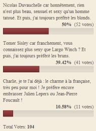 resultats FMMSTP#36