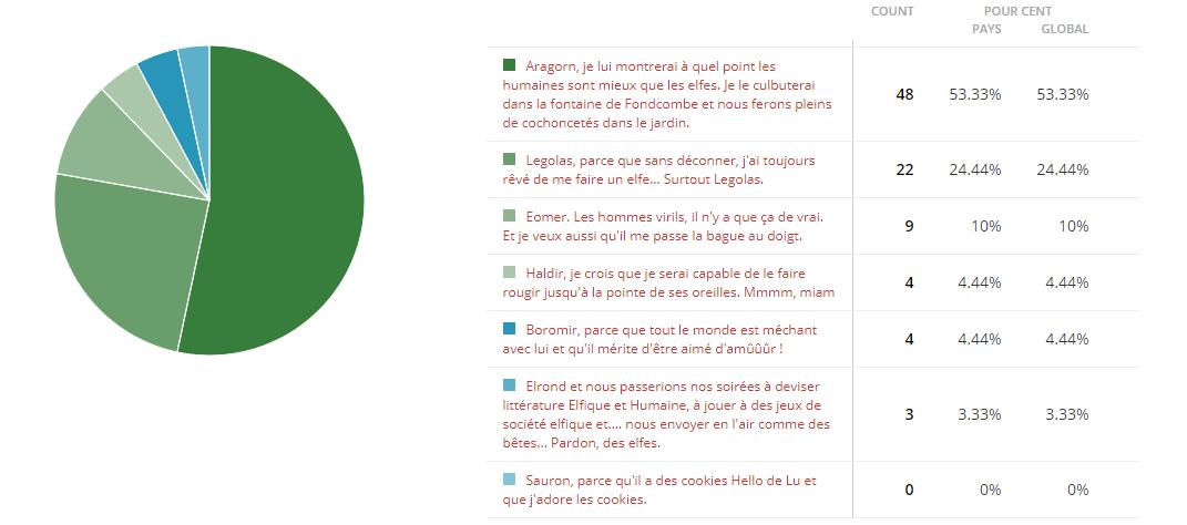 FMMSTP Résultats 114
