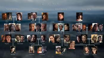 Dark Saison 3 -106