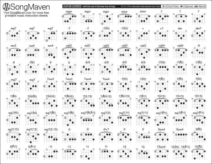 Images Of Guitar Chords Chart Siewalls