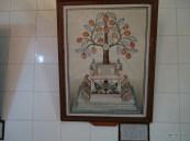 068-Family Tree