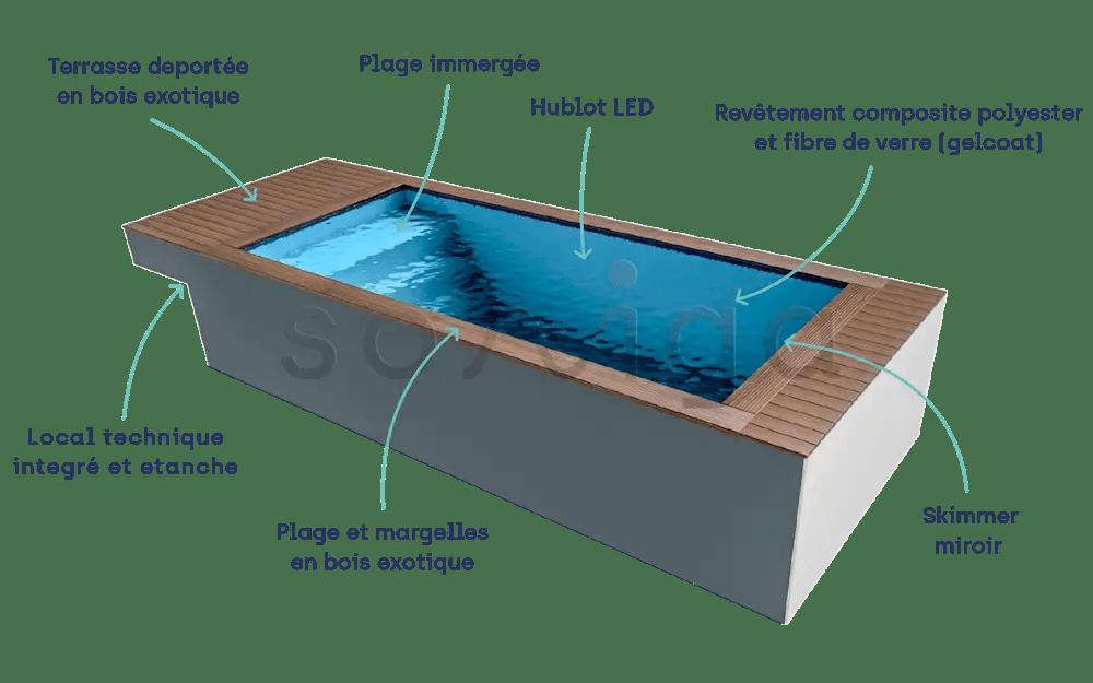 piscine loisirs economique