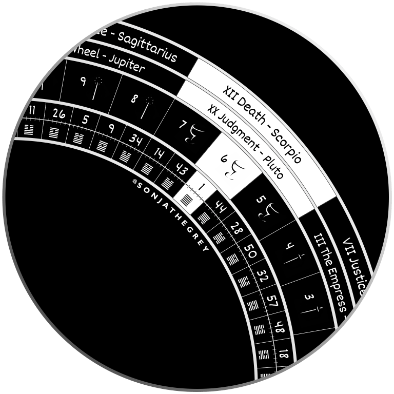 birth chart image