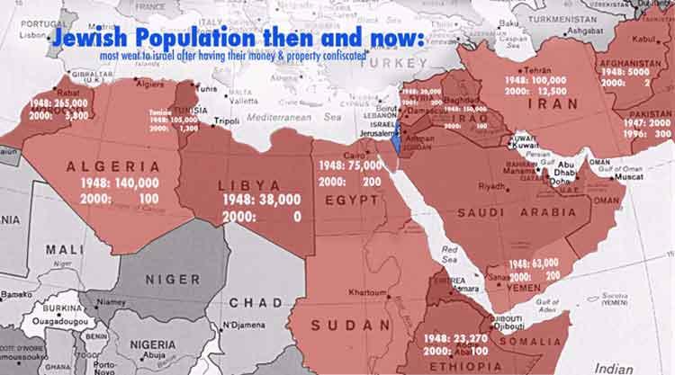 https://i2.wp.com/sonofeliyahu.com/Images/Jewish%20Population.jpg