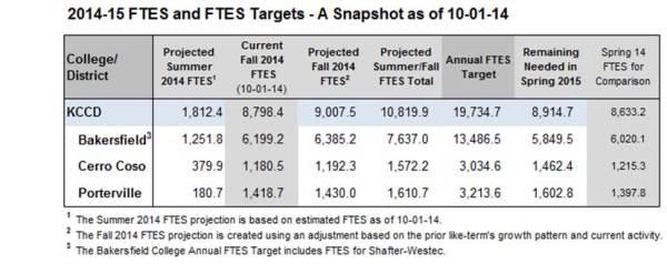 spring 2015 revised target oct 1 2014