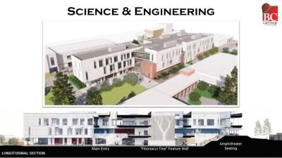 Rendering of the Science & Engineering building.