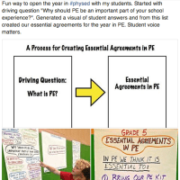 Student Generated Essential Agreements