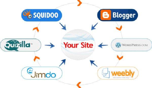Tạo backlink chất lượng từ web 2.0