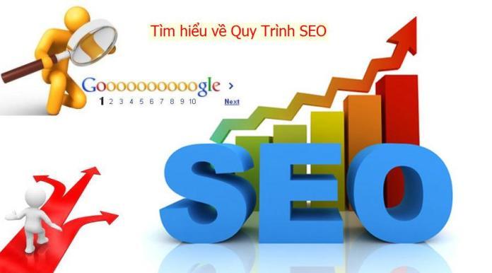 Tìm hiểu về Quy trình seo một website