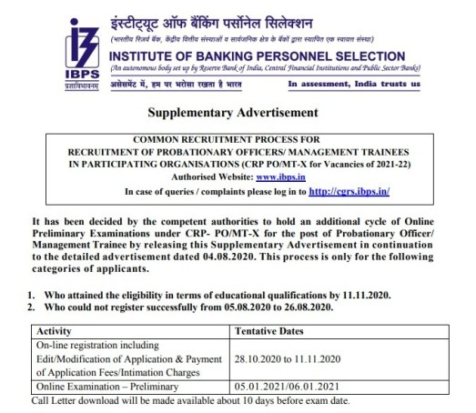 ibps-application-reopen-dates