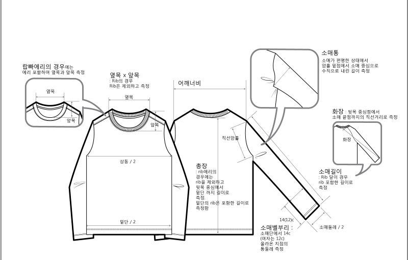일러스트레이터로 패션 도식화 그리기 – 01 : 티셔츠 (상)