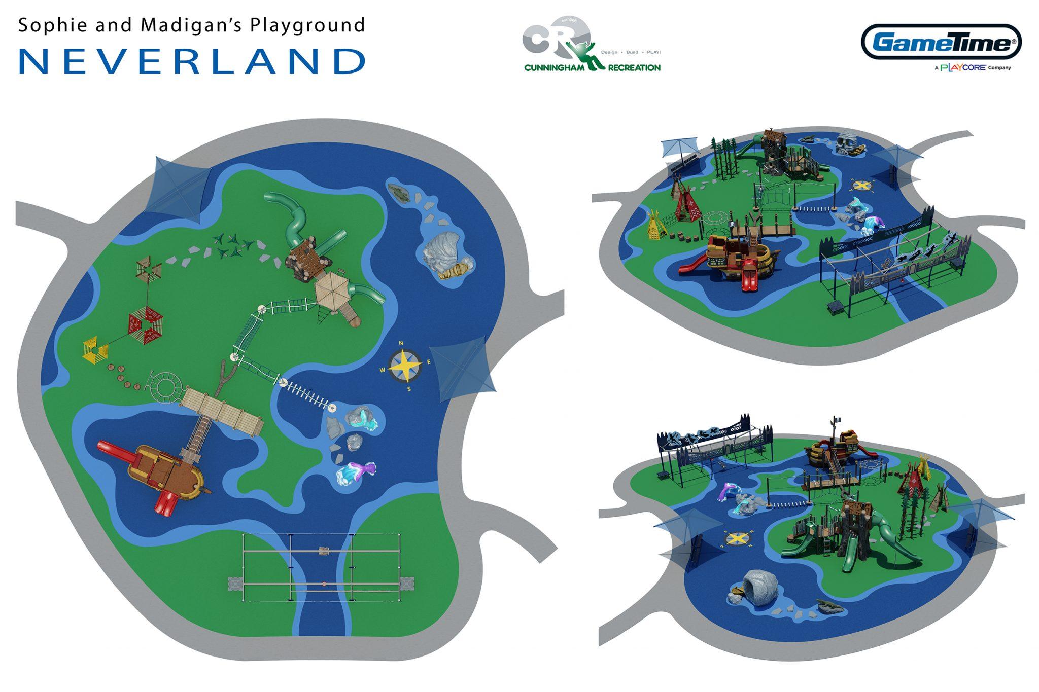 Neverland Concept Board