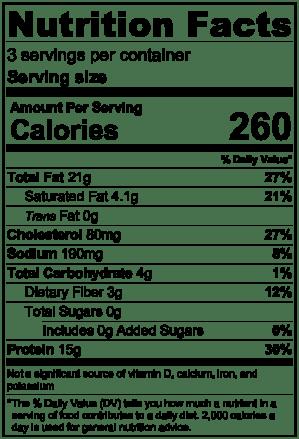 NutritionLabel-Avocado Tuna Egg Salad