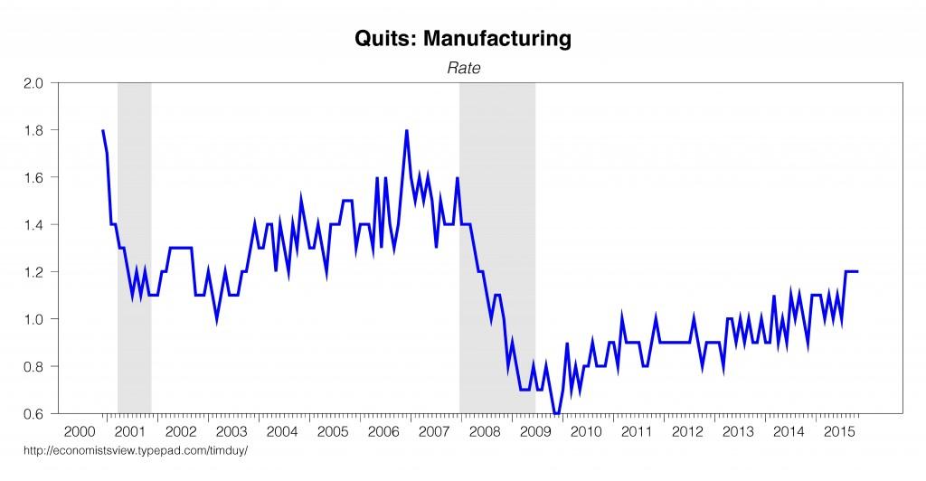 Quits Manufacturing