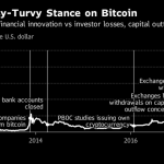 Cryptocurrencies vs. Governments: 4 Approaches Governments are using to try and kill Bitcoin & Other Altcoins