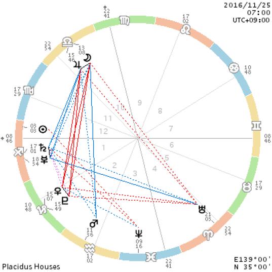 chart_201611250700