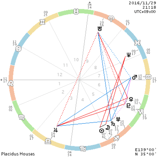 chart_201611292118