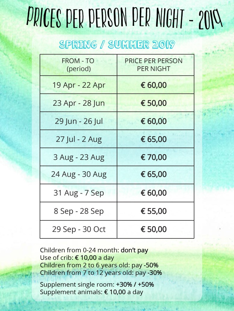 PRices_summer19-06