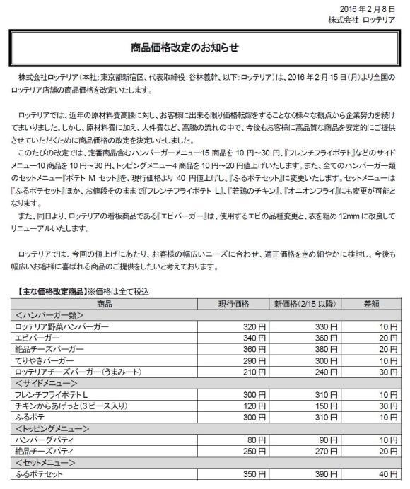 ロッテリア価格改定のお知らせ