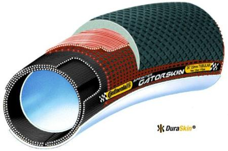 Continental GatorSkin Tubular Tyre Review