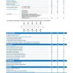 Couples serrage Renault R4 4L : moteur, joint de culasse, trains, freins, roues...