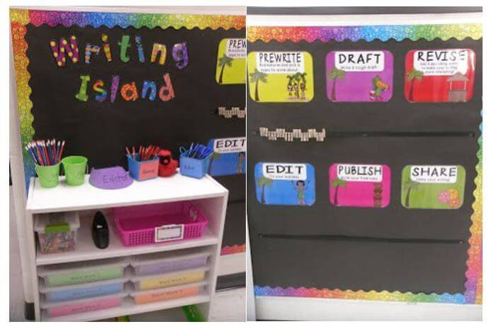 Sensational classroom theme ideas for elementary teachers #ClassroomExpectations #ClassroomDecorPreschool #ClassDecorationIdeas #ClassroomDecorElementaryThemes #ClassDecorationPreschool