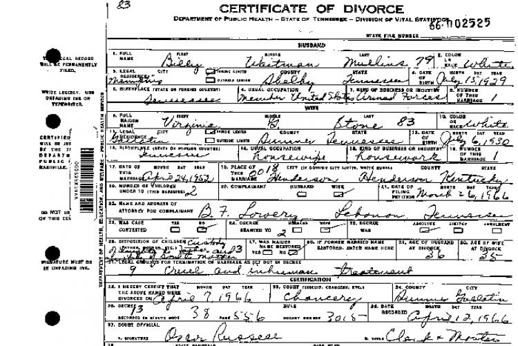 Divorce Records Tennessee Secretary Of State