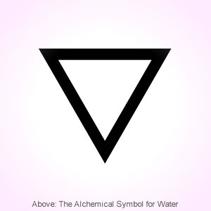astrologyelements-water