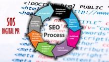I processi SEO nel ruolo del Digital PR
